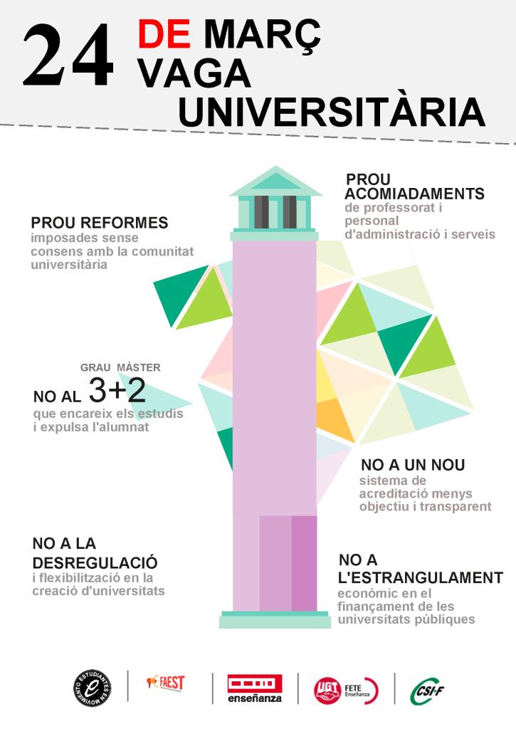 24 de març vaga universitaria